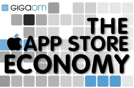 The Apple App Store Economy